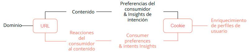 diferencia_2_es